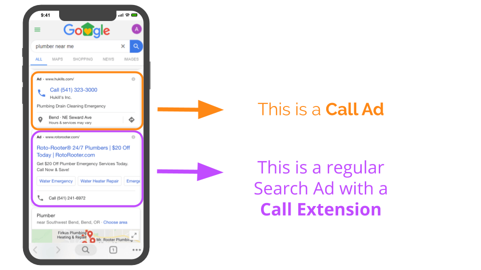 Screenshot of a call ad and a regular search ad with a call extension on Google