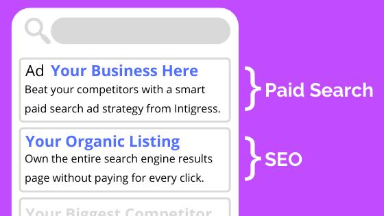Paid Search + SEO = SEM